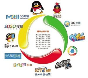 【企鹅的冰山帝国】市值9000亿 微信功能超WhatsApp